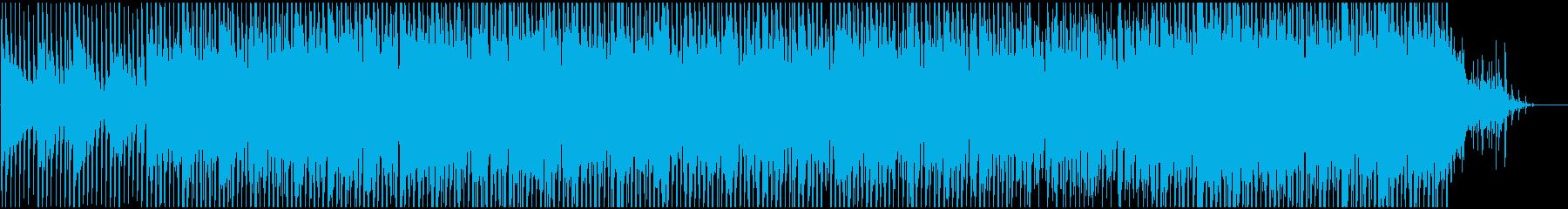 テクノロジー系に合うの再生済みの波形
