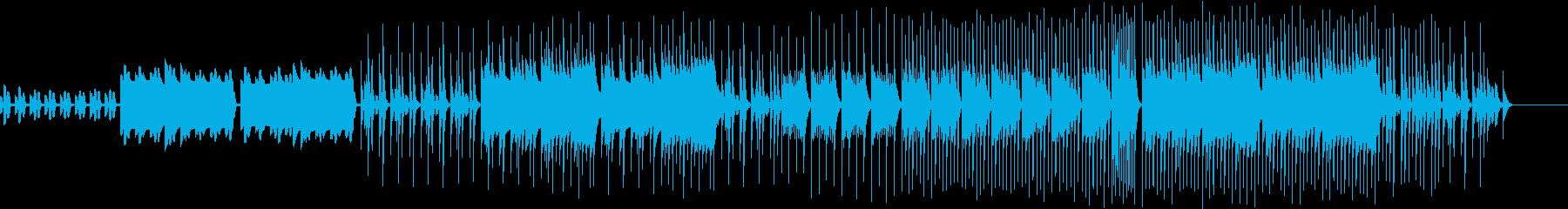 ほのぼのとしたピアノとリコーダーの曲の再生済みの波形