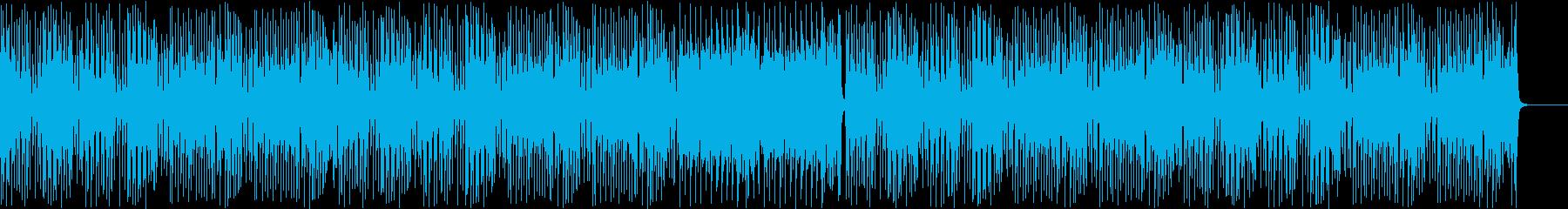 疾走感溢れる高速ジプシージャズの再生済みの波形