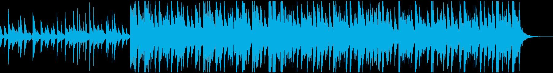 森の中で流れそうな曲の再生済みの波形