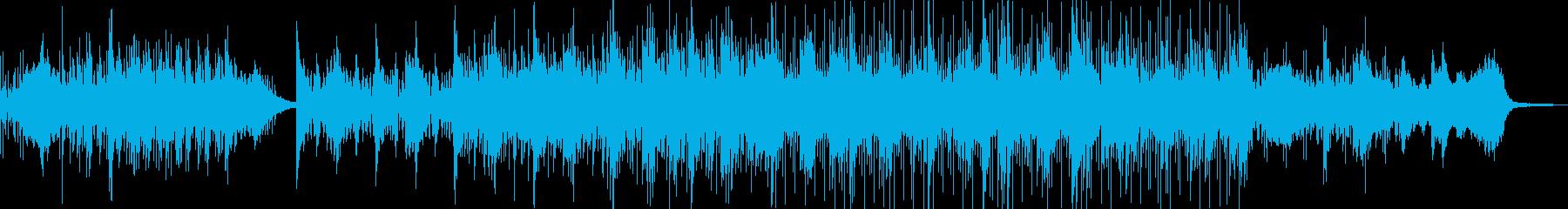 音響と電子のミックス。冷静になる。の再生済みの波形