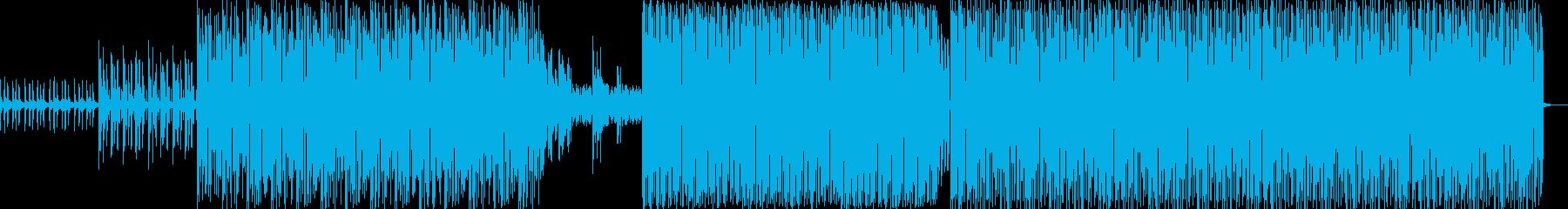 ハイテンポバージョン bpm122 の再生済みの波形