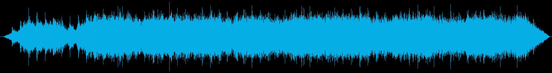 工場 タイプCの再生済みの波形