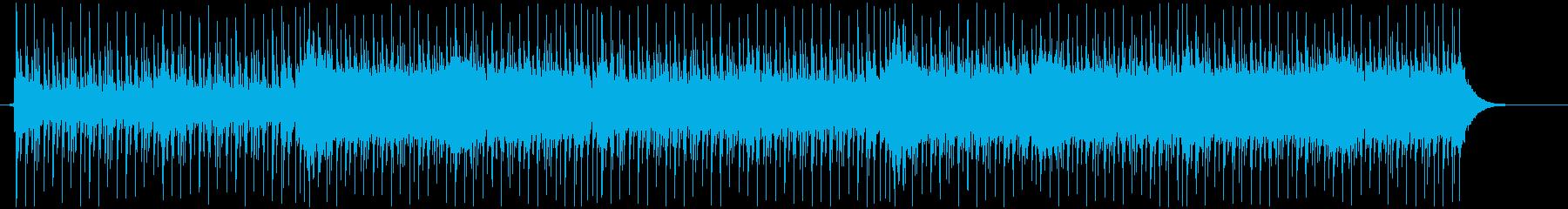 三味線のリフと4つ打ちの和風ダンス曲の再生済みの波形