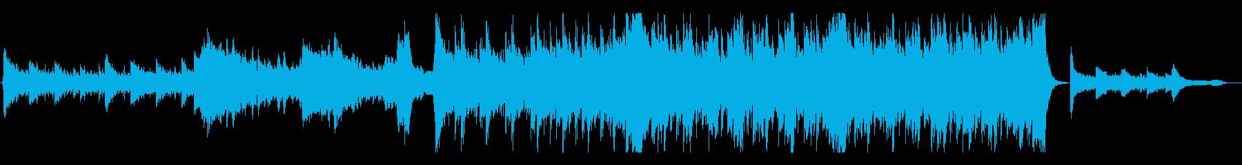 Epic/重くアグレッシブなオーケストラの再生済みの波形