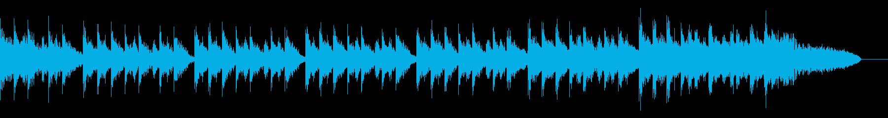 Robot/Rock/EDMの再生済みの波形
