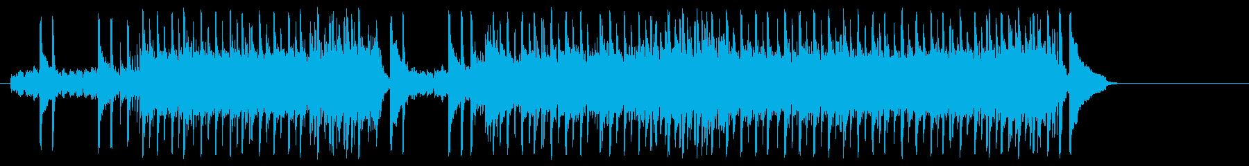 ポニーテールが揺れるようなR&Rの再生済みの波形