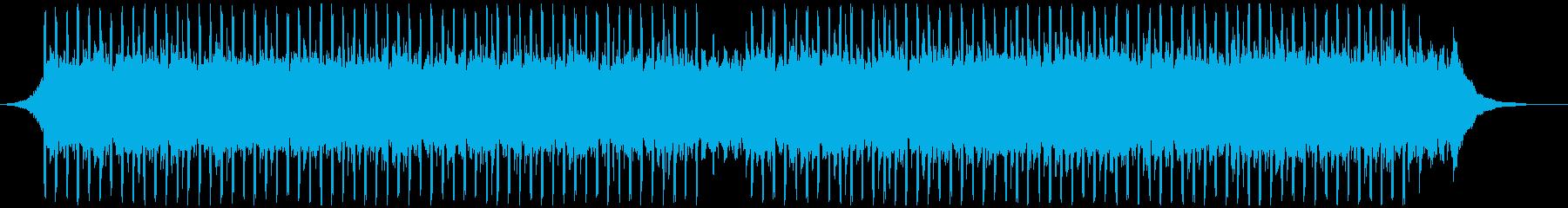 ソフトコーポレーション(中)の再生済みの波形