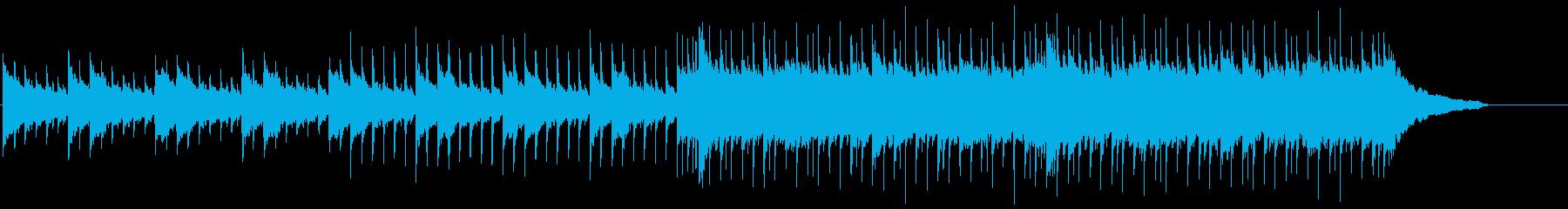 Corporate PopRock 131の再生済みの波形