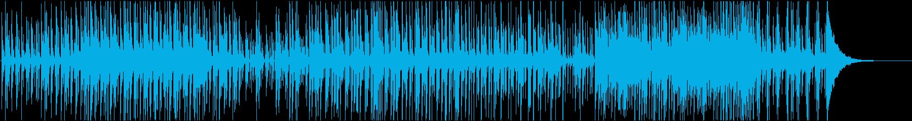 少し加工を加えたドラムの心地よいリズムの再生済みの波形