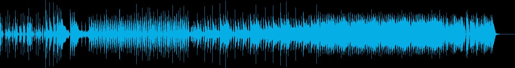 楽しい日常のポップな電子系BGMの再生済みの波形