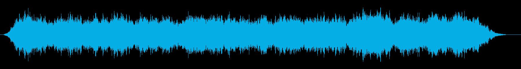 シネマミュージッックの雰囲気のBGMの再生済みの波形