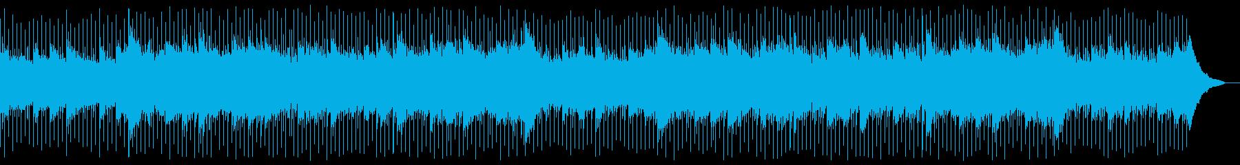 Guitar Corporate 88の再生済みの波形