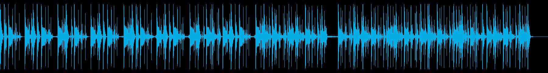 120 BPMの再生済みの波形