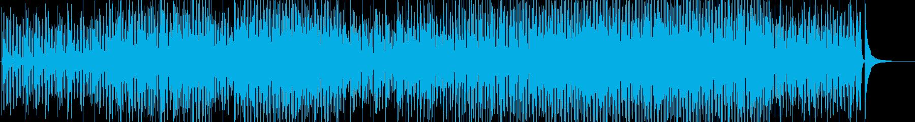 軽快-ポップ-PV-動画-CM-ほっこりの再生済みの波形
