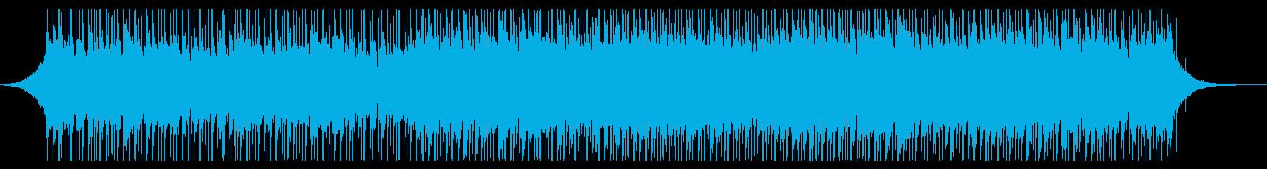ビルドアップ(60秒)の再生済みの波形