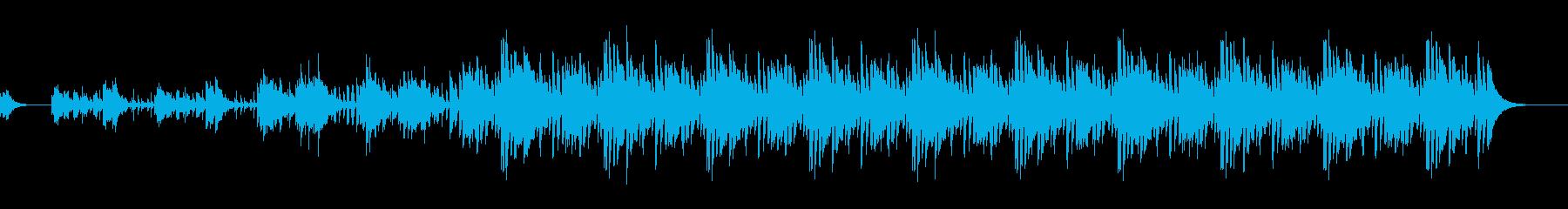 ミドルテンポノービートバージョンの再生済みの波形