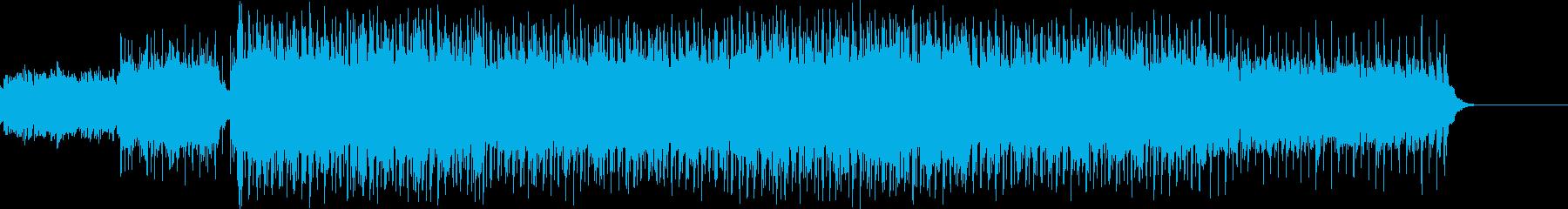 アップテンポでポップなインスト曲の再生済みの波形