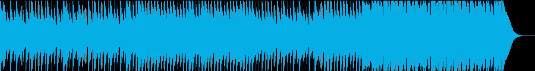 声素材使用 無機質でミニマルなトラックの再生済みの波形
