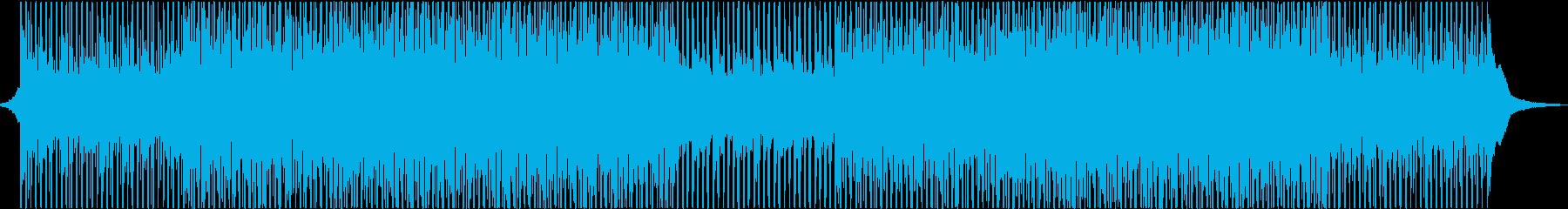 background musicの再生済みの波形