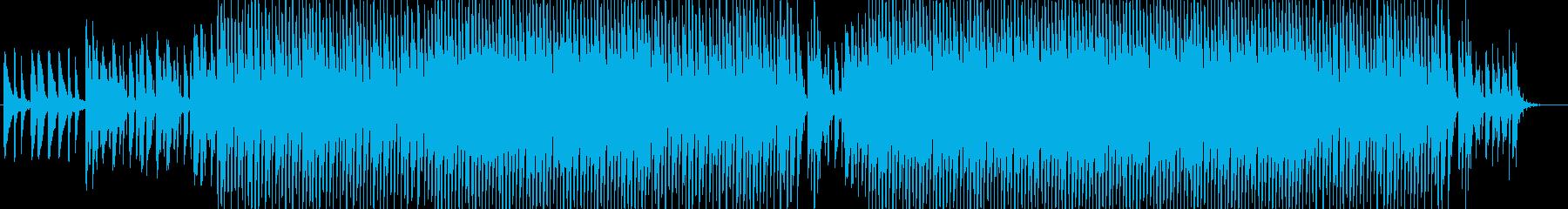 民謡 コーポレート アクティブ 明...の再生済みの波形