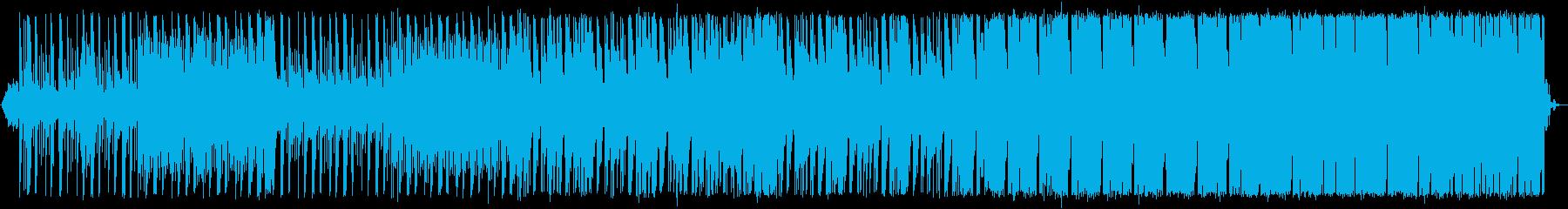 ちょっとホラーな工場風BGMの再生済みの波形
