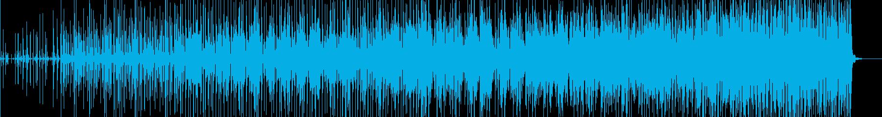 コンガが活きるファンクの再生済みの波形