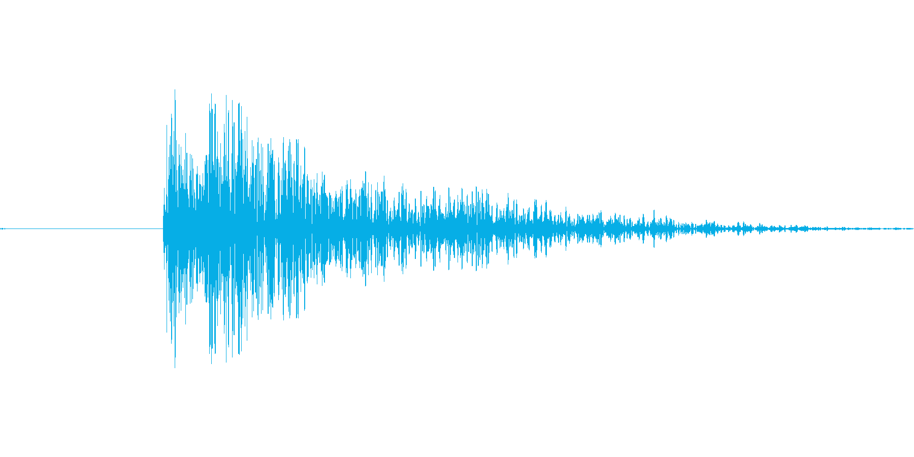ファイヤースターター、ライタースナ...の再生済みの波形
