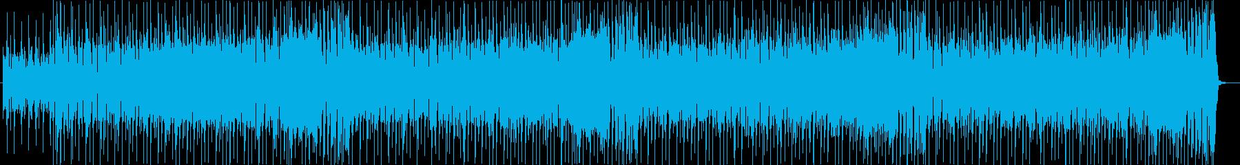 ファンク系BGM。ループ。の再生済みの波形