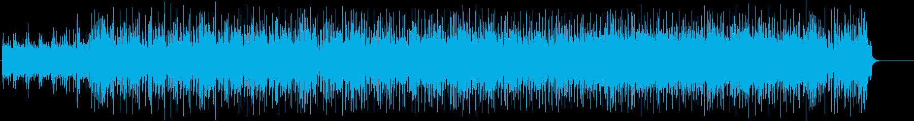 車のイメージVTR、スペック紹介BGMの再生済みの波形