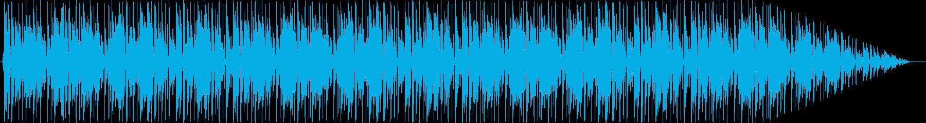 広告音楽。フランジギターとベース。...の再生済みの波形