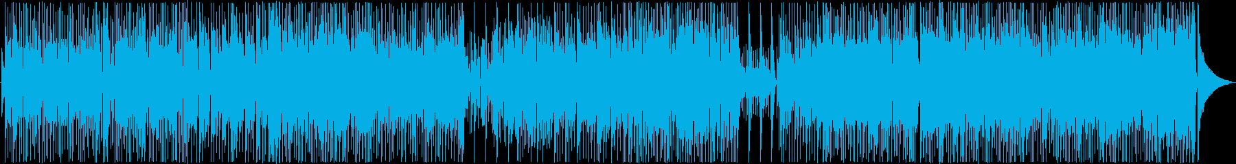 ギブミー・チョコレイトの再生済みの波形