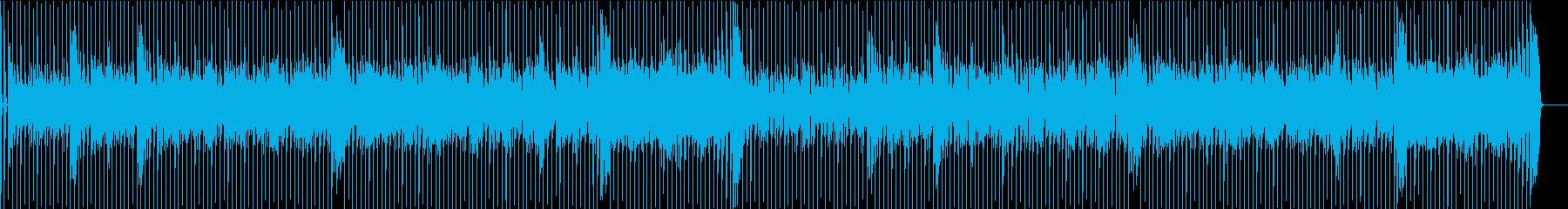 CMに!カッコイイ・ファンクロックの再生済みの波形