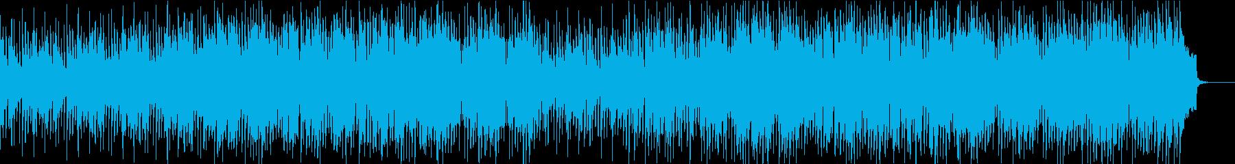 ノリが良く軽快でおしゃれなブラスジャズの再生済みの波形