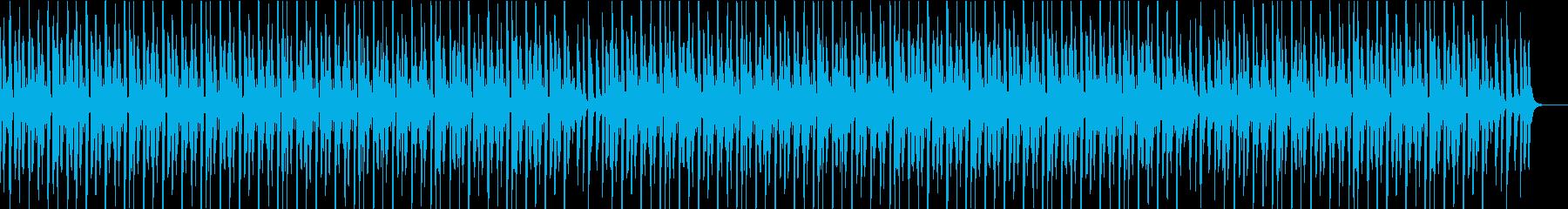ランチタイムの再生済みの波形