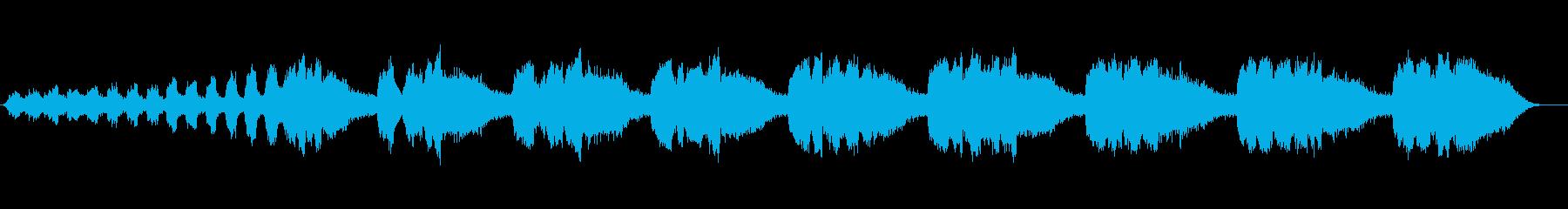 ミンミセミの声鳴き始めから 一匹 近いの再生済みの波形