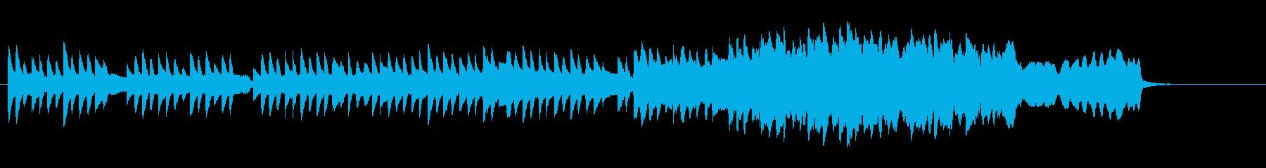 ニューエイジ研究所心温まるムードの...の再生済みの波形
