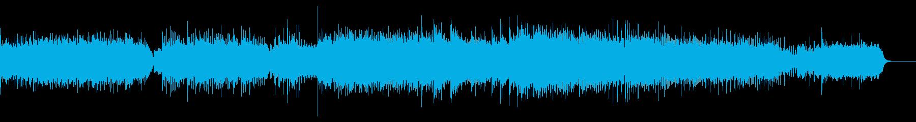 ハンガリアンスケッチよりベアダンスの再生済みの波形