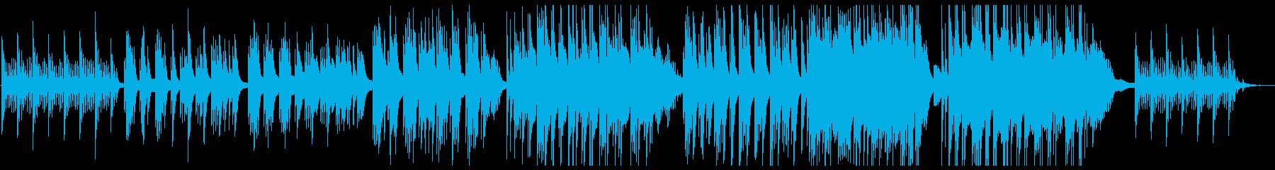 しっとりとしたピアノの感動系の再生済みの波形