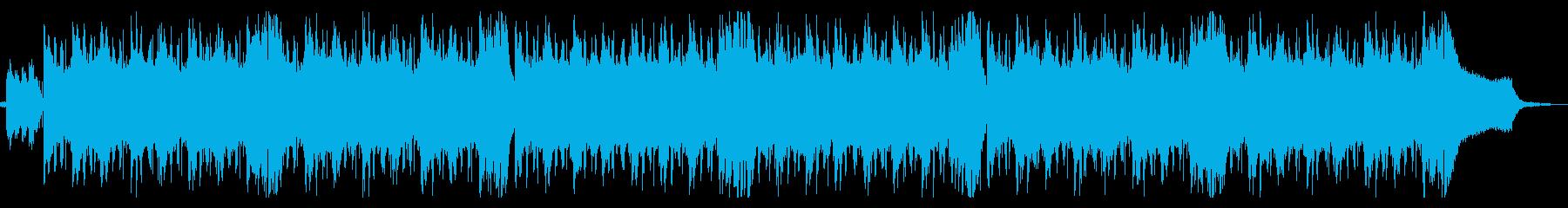 ノリの良いLo-Fi Beatsの再生済みの波形