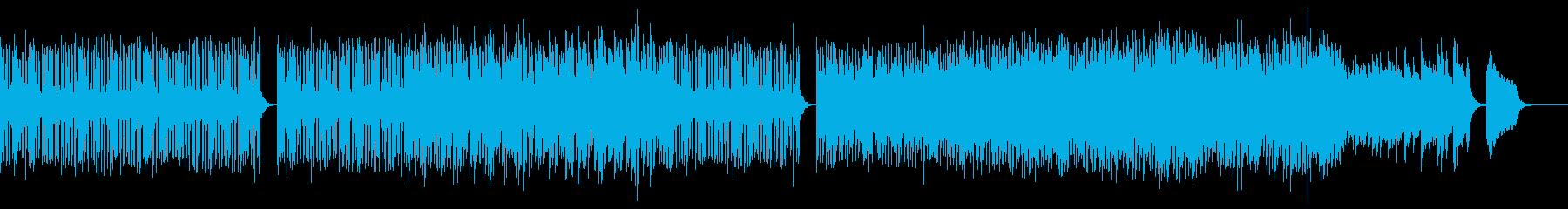 シンセサイザーとハッピーグルーヴが...の再生済みの波形