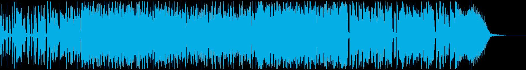 へんてこファンキージャズブルースの再生済みの波形