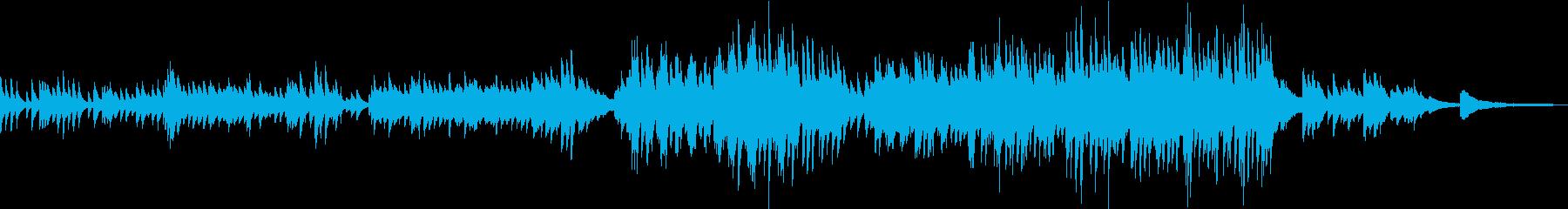 「古城のワルツ」ピアノソロの再生済みの波形