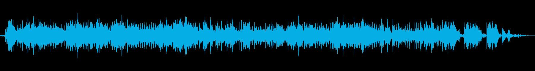 川のせせらぎ自然音ヒーリングクラシックの再生済みの波形