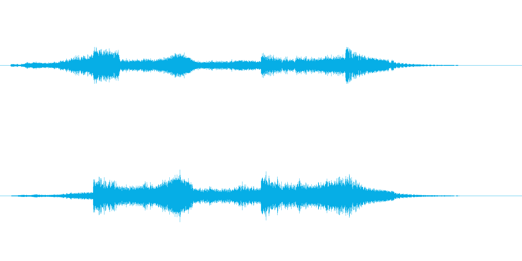 激しく勢いのあるテクノの再生済みの波形