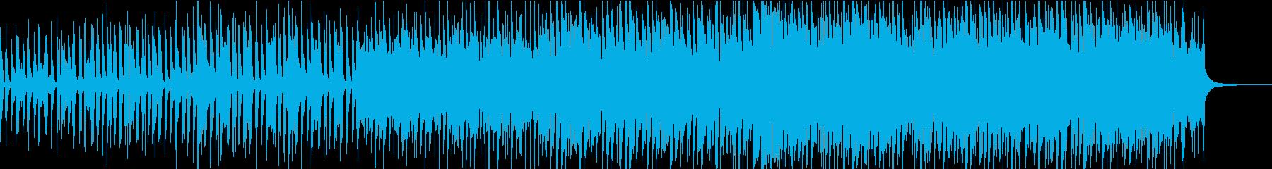 勢いと迫力のあるブラスバンドジャズの再生済みの波形