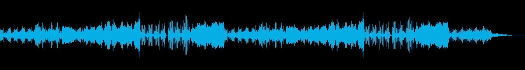 ストリングスのほんわか明るいワルツの再生済みの波形
