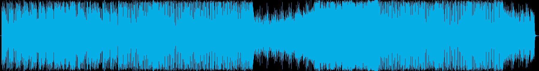 ファンキーでノリのいいBGMの再生済みの波形