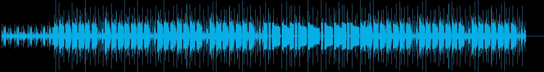 脈動するメロウなエレクトロニカサウ...の再生済みの波形