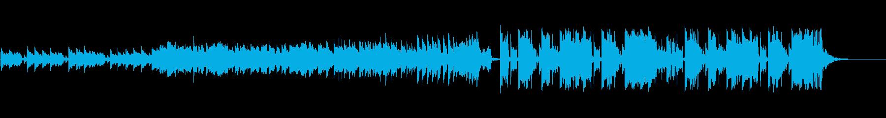 未来を感じるEDMのエンディング曲の再生済みの波形